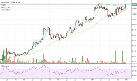 VTL: #VTL - Big Breakout on Weekly Chart