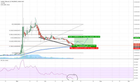 STRBTC: LONG ON STR