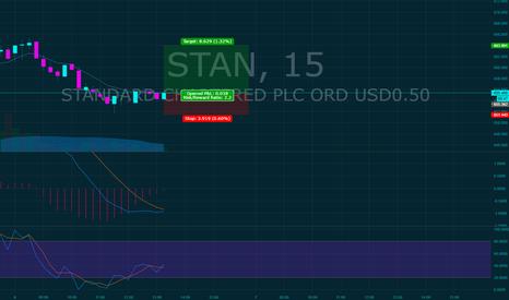 STAN: long standard