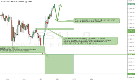 ES1!: Американский рынок акций остается в среднесрочном бычьем тренде
