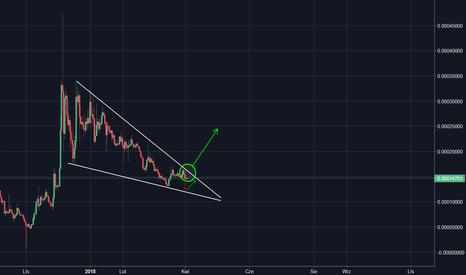 IOTABTC: IOTA/BTC - jeszcze chwilka...