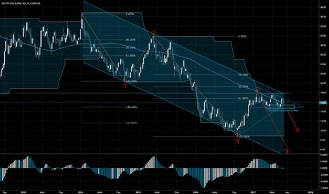 DBKD: Сворачивание QE ЕЦБ не поможет Deutsche Bank