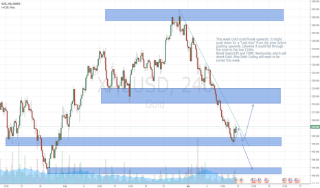 XAUUSD: XUAUSD down further or reverse?