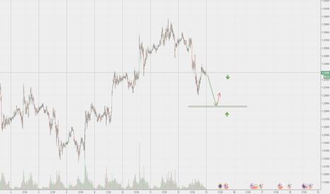 EURUSD: EUR/USD - сохраняется приоритет продаж