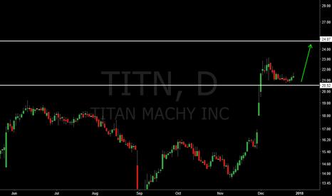 TITN: Nice momentum