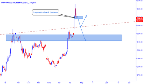 TCS: TCS POSSIBLE MOVE KEEP WATCH...