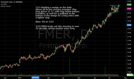 FMER: FMER long set up: update of 7/15 chart