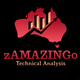 zAMAZINGo_