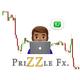 Prizzle