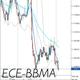 ECE-BBMA