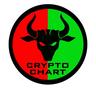 crypto-chart