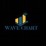 wavechart1