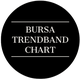 BURSATRENDBANDCHART