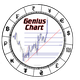 genius_chart