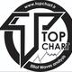 topchart_ir