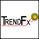 TrendFX_MY