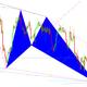 Harmonic-Trading168