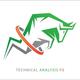 Fred-technicalanalysisfx