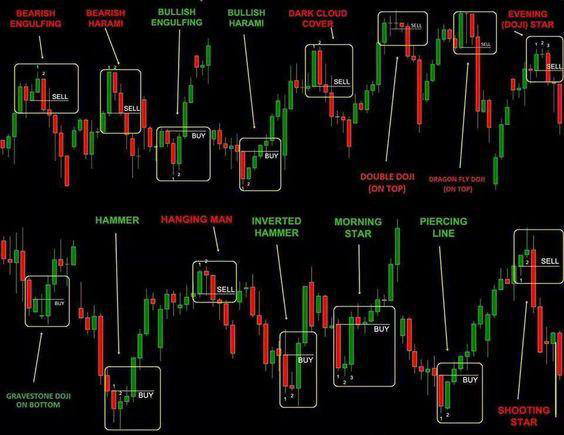 Signal trading crypto