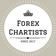 FxChartists