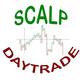 scalpdaytrade