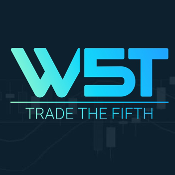 Trader tradethefifthcom — Trading Ideas & Charts