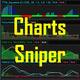 charts_sniper