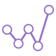 indicator-vip