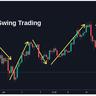 Swing_Trading_Chart