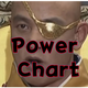 Powerchart