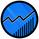 gio_aware_trading
