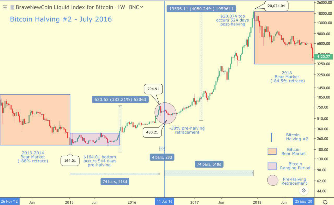 Qt bitcoin trader scripts
