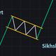 Chart_Sikhasha