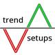 TrendSetups