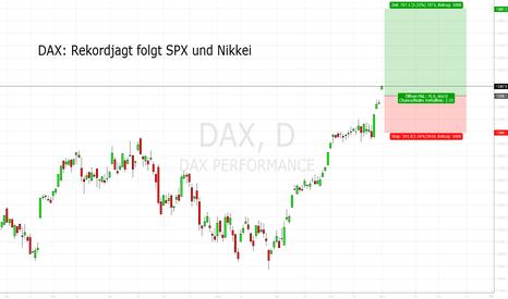 DAX: DAX: Rekordjagt beginnt