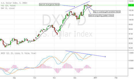 DXY: lower DXY