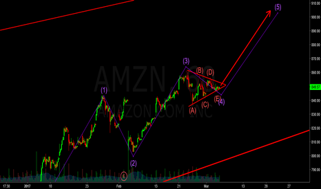 AMZN: AMZN - I see pretty triangles