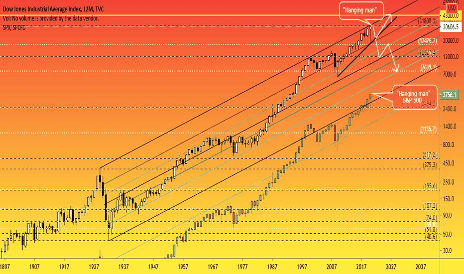 Indicele Dow Jones [Cum Să Tranzacționați DJI30]