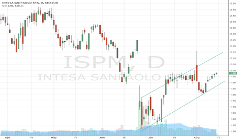 ISP: isp long