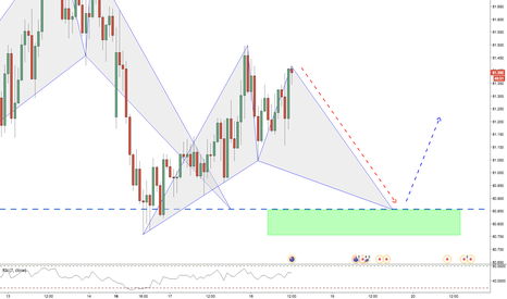 NZDJPY: NZDJPY / 1HR / ANOTHER BUY OPPORTUNITY
