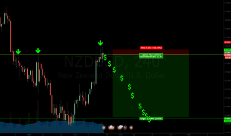 NZDUSD: Sellers showed up to the Party
