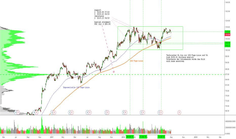 JPM: $JPM: US vs deutschen Bankensektor II
