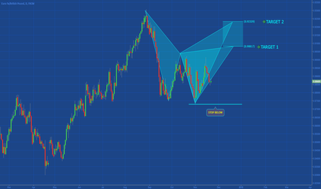 EURGBP: [EURGBP] - POTENTIAL HARMONIC STRUCTURE IN PLAY