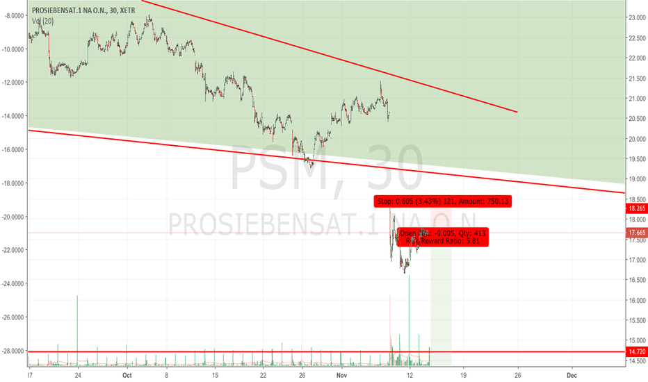 PSM: PSM: Good opportunity tomorrow