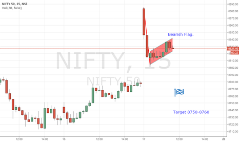 NIFTY: Nifty - Intraday - Bearish Flag