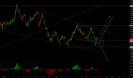 EURUSD: up or down that is the question