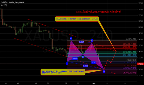 XAUUSD: BUY GOLD IF GET $1210-1208 LEVEL