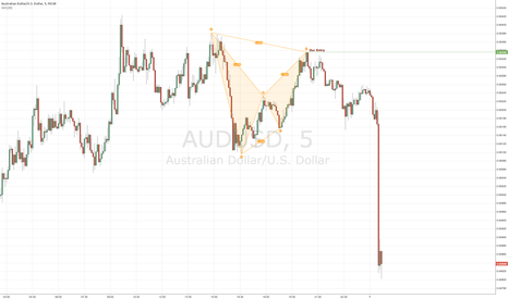 AUDUSD: Ahh, harmonics... All this candy from a 5 min bat