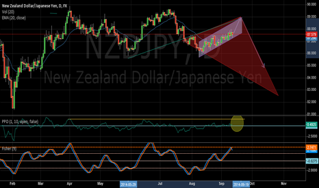 NZDJPY: NZDJPY Long trade before market change