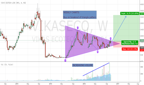 VIKASECO: VIKAS ECOTECH BUY THE BREAKOUT